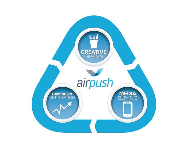 Airpush Offers New Mobile Media Ad Buying Service