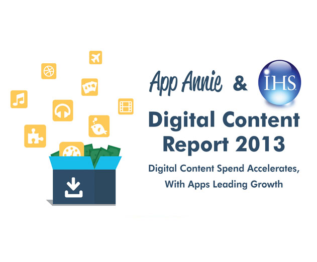 Free Report: Mobile Apps Driving $57 billion Digital Content Industry