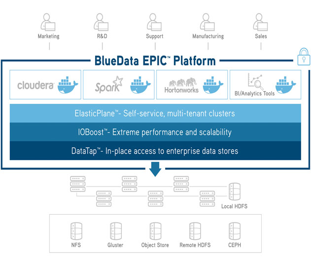 BlueData Updates Platform to Deploy Big Data Infrastructure and Applications