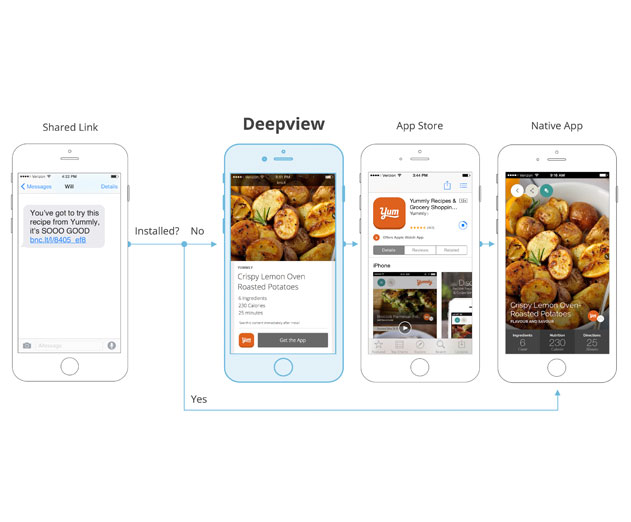 Branch Deepviews Create Auto Generated App Previews