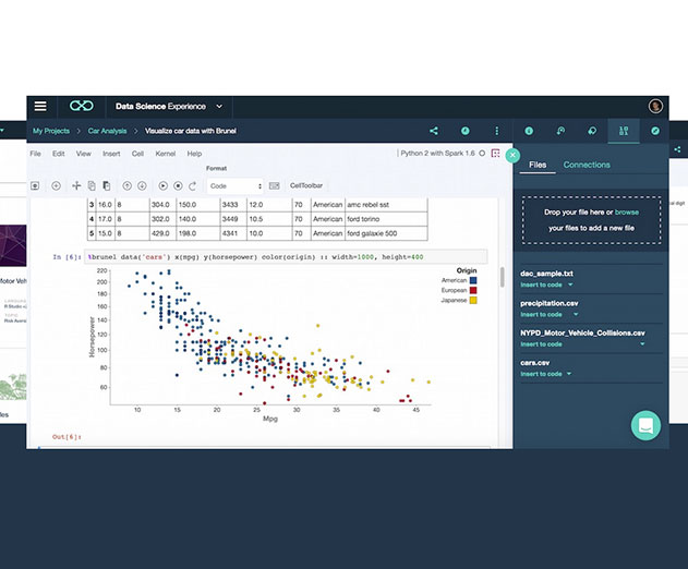 Data Science Experience from IBM gets an update