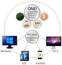 Embarcadero-Launches-Newest-Version-of-RAD-Studio-XE5-with-Native-Android,-Windows-and-iOS-Support