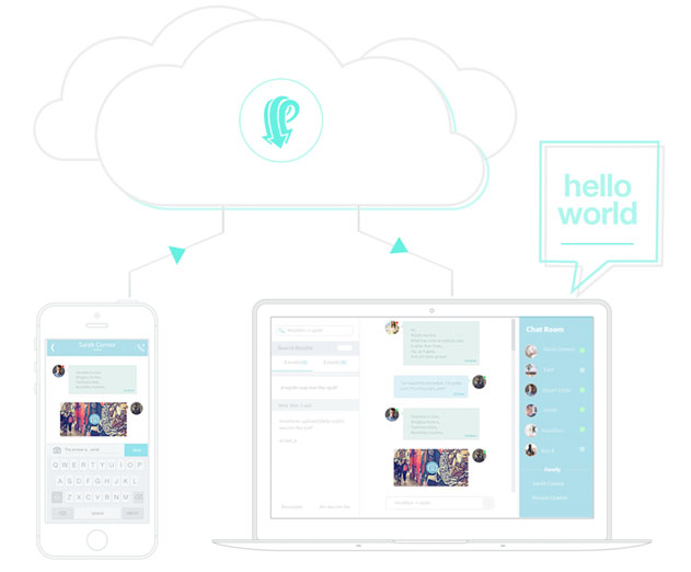 Pusher launches Chatkit API and SDK