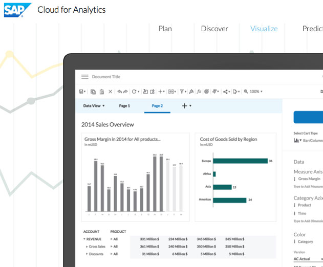 SAP Launches SAP Cloud for Analytics SaaS