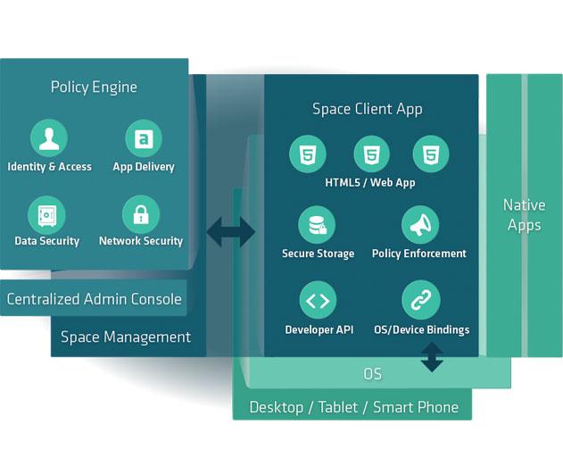 cross platform mobile development javascript