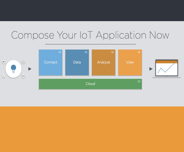 TempoIQ Adds Updates to Its IoT PaaS No-Code Platform