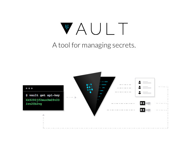 Hashicorp launches vault security platform for cloud for Hashicorp careers