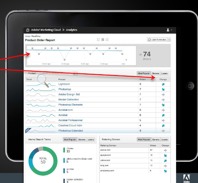 Adobe Announces New SDK for Mobile Analytics and Updated In app Conversion Analysis
