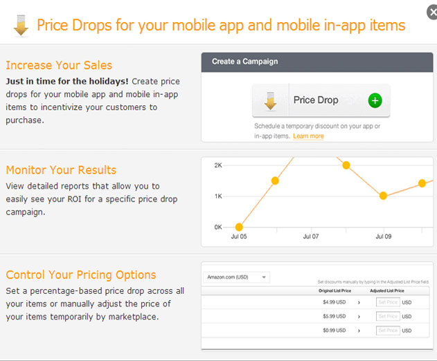 Amazon's Developer Promotions Console (DPC) Now Offers Discounting Opportunities Across Markets to Drive App Promotions