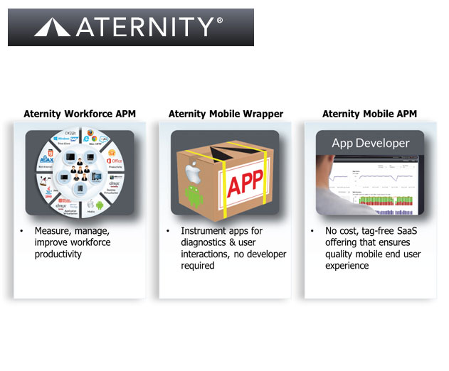 Aternity Provides Insights Into Managing Mobile App Performance