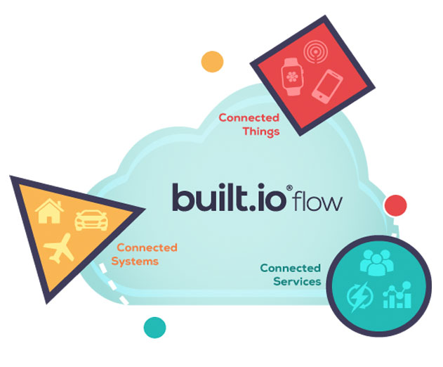built.io Offers Flow Early Access Program to IoT Platform