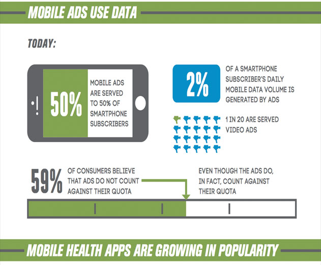 Facebook Autoplay Video Ads Help Mobile Advertising Audience Double in First Quarter 2014