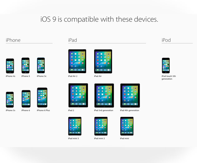 Apple Announces Release Updates to Xcode, iOS 9, and OS X El Capitan