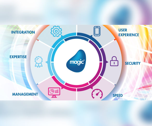Magic Software Launches Mobile Enterprise App Accelerator Framework