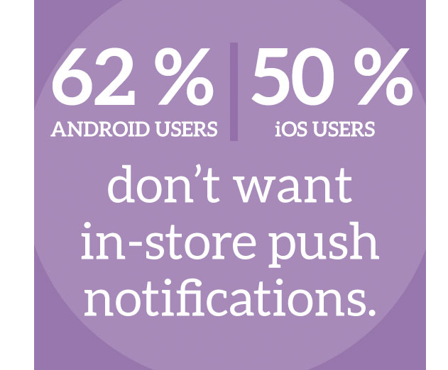 71 percent  of App Users Don't Want to be Tracked by iBeacon or Receive In Store Push Modifications