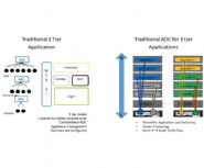 Citrix Introduces Free Developer Version of NetScaler CPX