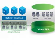 VMware Updates Its Virtual SAN Hyper-Converged Infrastructure (HCI) Software