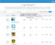Vungle Releases New Programmatic Private Marketplace for App Advertising