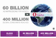 Opera Mediaworks Reports App Developer's Mobile Revenue is Diversifying Among App Categories