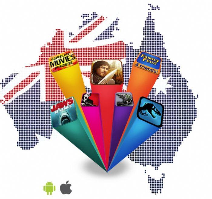 Australian App Developers get a boost from TapJoy | ADM