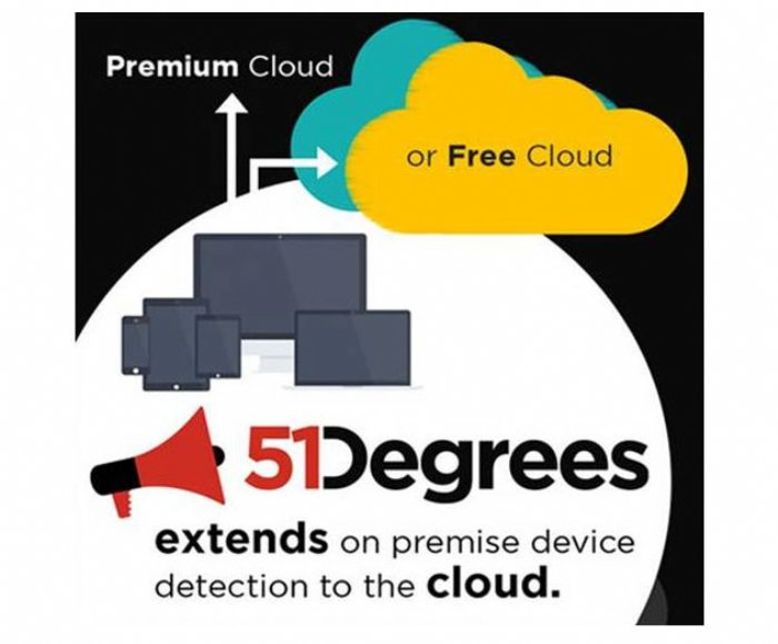 New Cloud Based Device Detection Service Available From 51Degrees