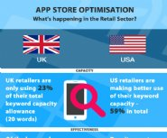 Study-Shows-Big-Retail-Firm's-ASO-Swing-and-Miss:-iOS-App-Keywords-Misspelled,-Irrelevant,-and-Unused