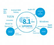 Latest-AirWatch-Release-Includes-New-Tizen-and-iBeacon-Support