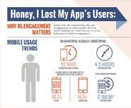 Strategies-for-mobile-app-reengagement