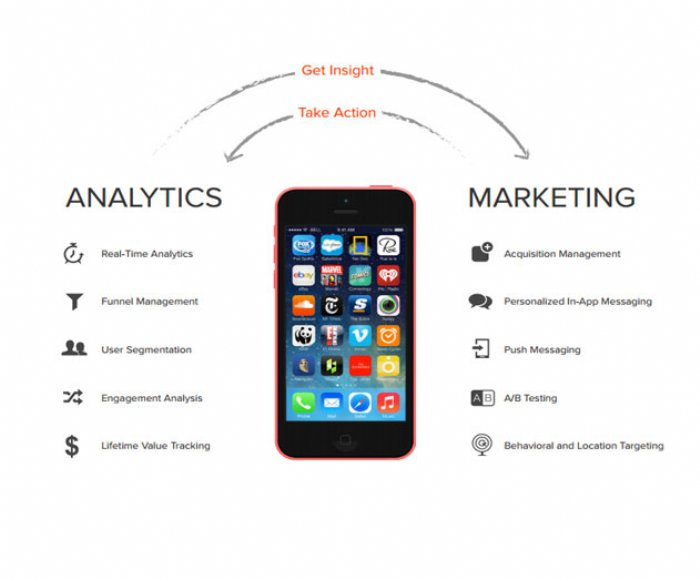 App Marketing in the Real World: 16 Examples of Successful