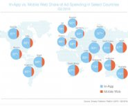 Android-ad-revenue-beats-iOS-for-the-first-time-in-new-report-from-Smaato