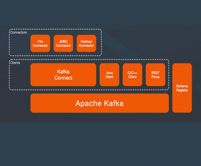 Confluent's Platform Receives Updated Apache Kafka 0 9 Core