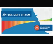 "Mendix-Aims-To-Address-""App-Delivery-Chasm""-For-Application-Development"