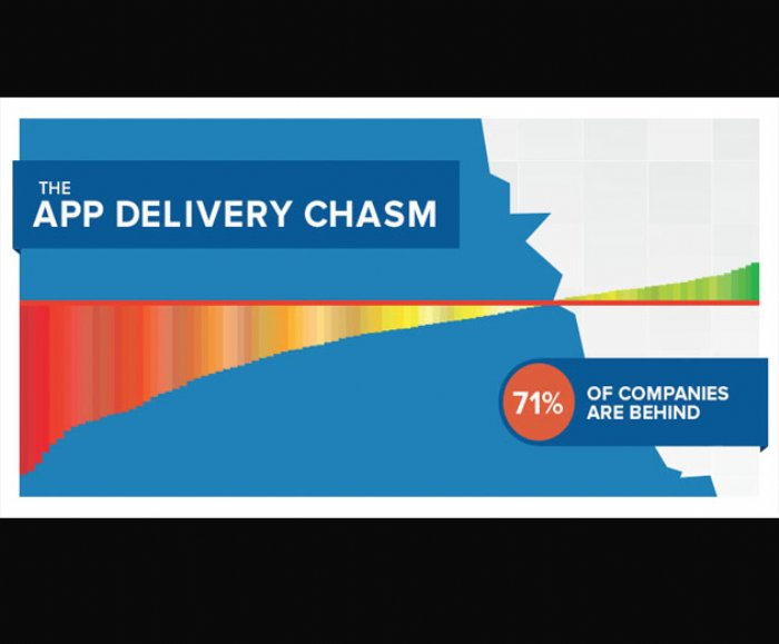 "Mendix Aims To Address ""App Delivery Chasm"" For Application Development"