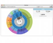New-SaaS-Web-App-Monitoring-Solution-for-Google-Apps-and-ServiceNow-Released-by-AppNeta-