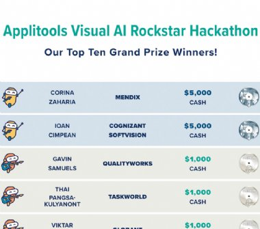 Applitools Visual AI Rockstar Hackathon winners