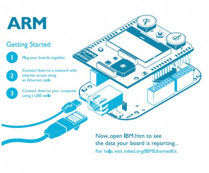 IBM IoT Foundation Offers ARM mbed IoT Developer Starter Kit