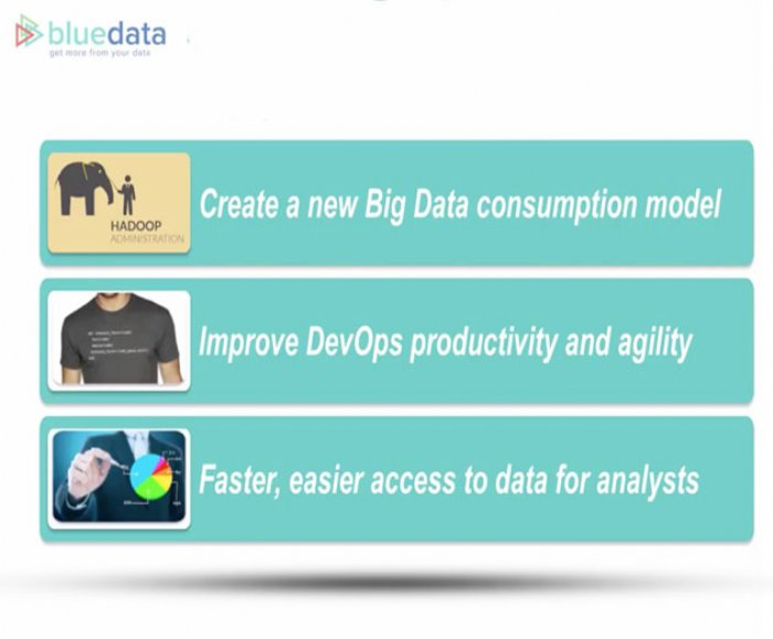 Intel Expands Big Data Initiatives with Blue Data Partnership