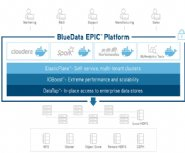 BlueData-Updates-Platform-to-Deploy-Big-Data-Infrastructure-and-Applications