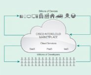 Cisco-Names-ISVs-to-Offer-IoE-Services-Through-Intercloud