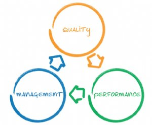 Why App Development Requires Continuous Quality