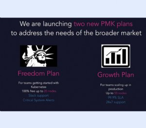 Freedom and Growth plans for Kubernetes from Platform9 lands