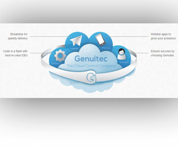 Genuitec Rolls Out Toolstack Compliance with Team Packages