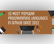 A-Review-of-the-Most-Popular-Programming-Languages-on-Github-Since-2012