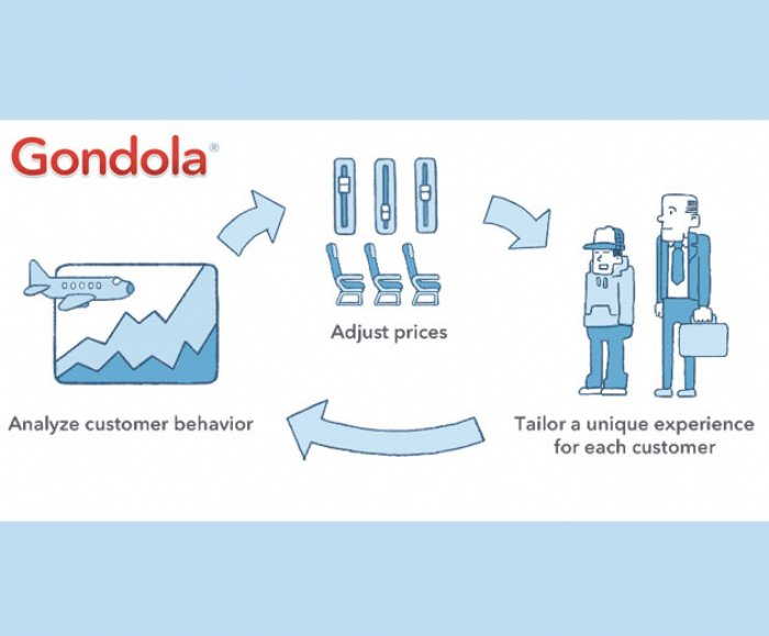 Gondola Platform Lets You Automate Variable Pricing for Virtual Goods and IAP's