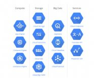 Google-Cloud-Deployment-Manager-Ready-for-Production-Use