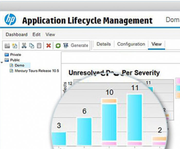 HPE Releases New HPE ALM Octane Application Lifecycle Management Platform