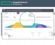 HPE-Releases-New-AppPulse-Trace-Analytics-Platform-for-App-Performance-Monitoring