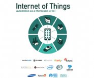 Learn-How-Mobile-App-Developers-Can-Cash-in-on-the-Coming-Wave-of-Internet-of-Things-(IoT)-Initiatives