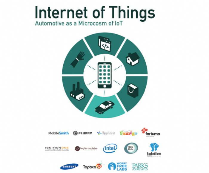 Learn How Mobile App Developers Can Cash in on the Coming Wave of Internet of Things (IoT) Initiatives