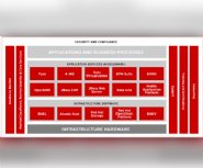 Red-Hat-Updates-the-Hybrid-Cloud-Capabilities-to-Its-Java-Based-JBoss-EAP-7-Platform